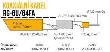 Koaxiální kabel RG-6U/64FA 7 mm, trojité stínění, impedance 75 Ohm, PE venkovní, černý, cívka 305m